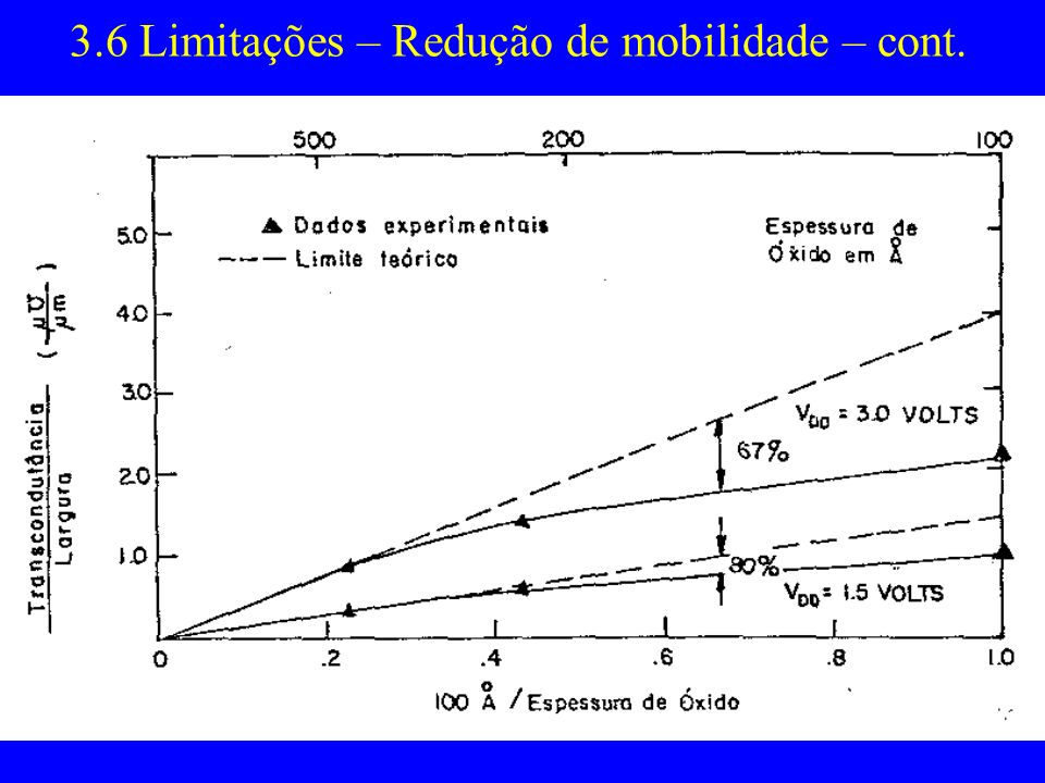 3.6 Limitações – Redução de mobilidade – cont.