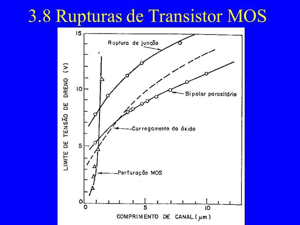 3.8 Rupturas de Transistor MOS