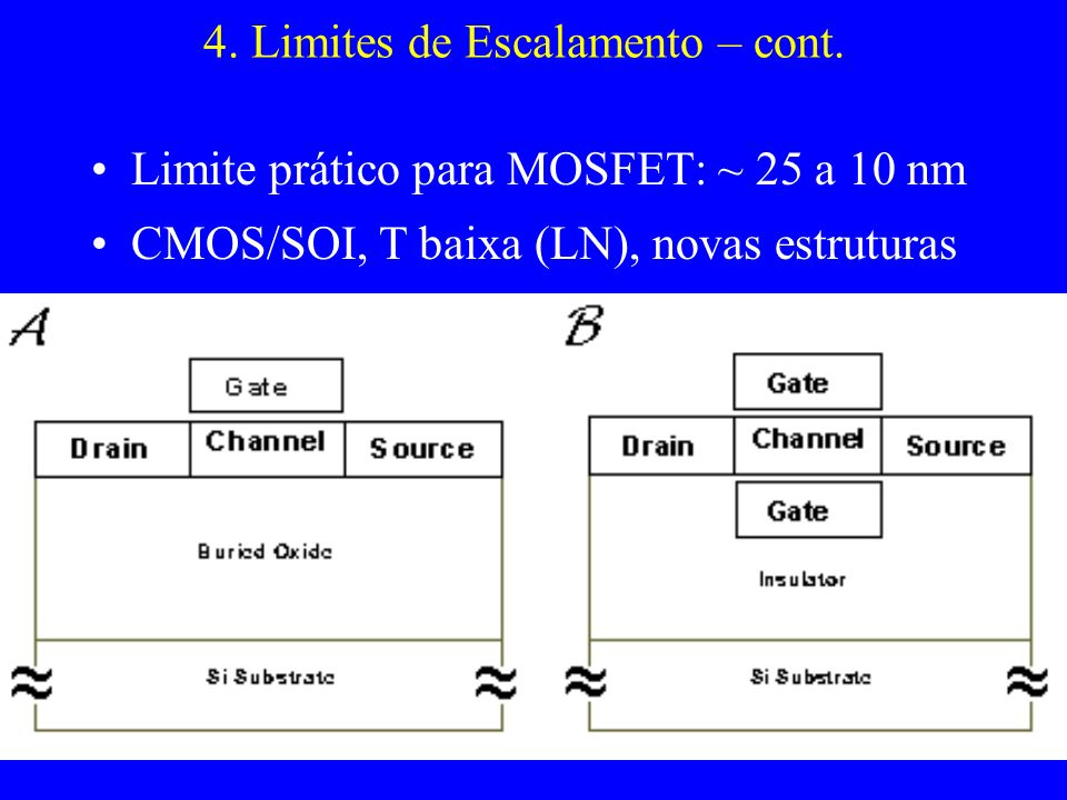 4. Limites de Escalamento – cont.