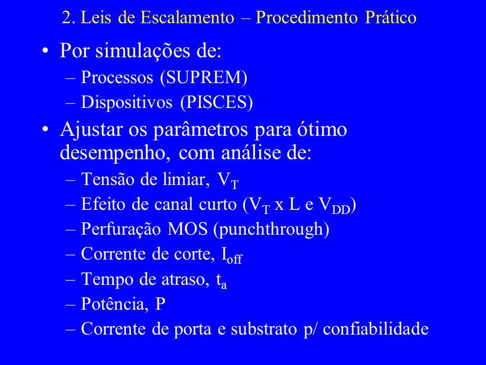 2. Leis de Escalamento – Procedimento Prático