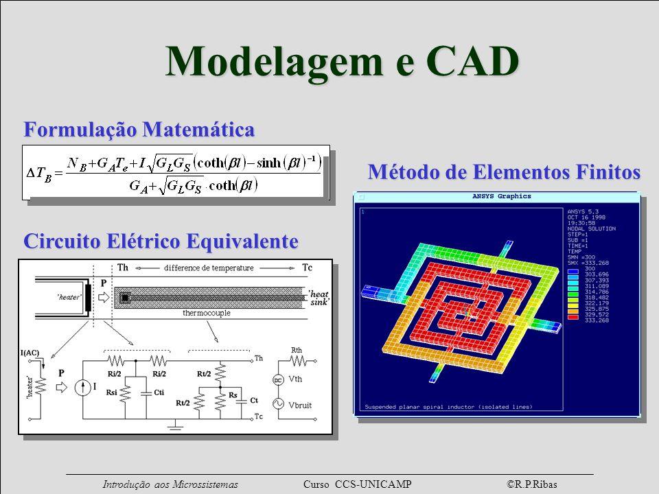 Modelagem e CAD Formulação Matemática Método de Elementos Finitos