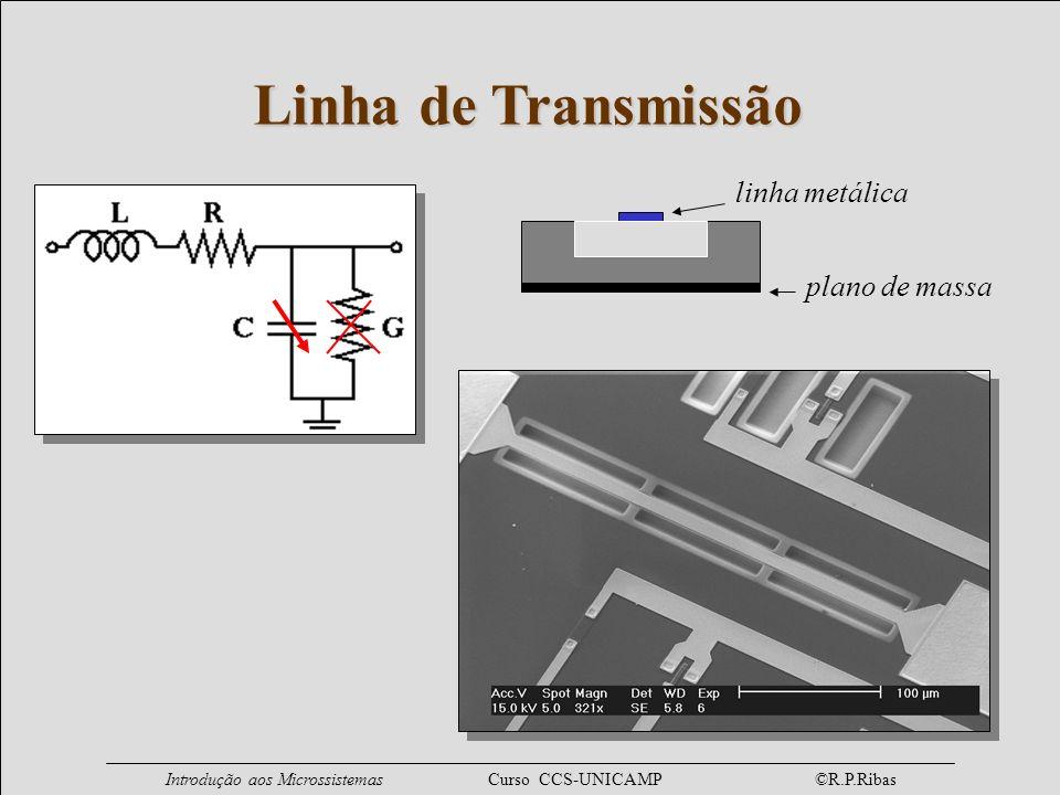 Linha de Transmissão linha metálica plano de massa