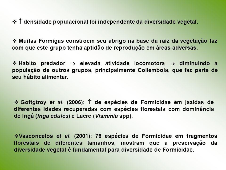  densidade populacional foi independente da diversidade vegetal.