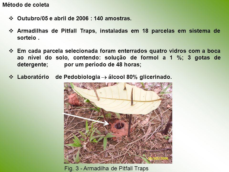Método de coleta Outubro/05 e abril de 2006 : 140 amostras. Armadilhas de Pitfall Traps, instaladas em 18 parcelas em sistema de sorteio .