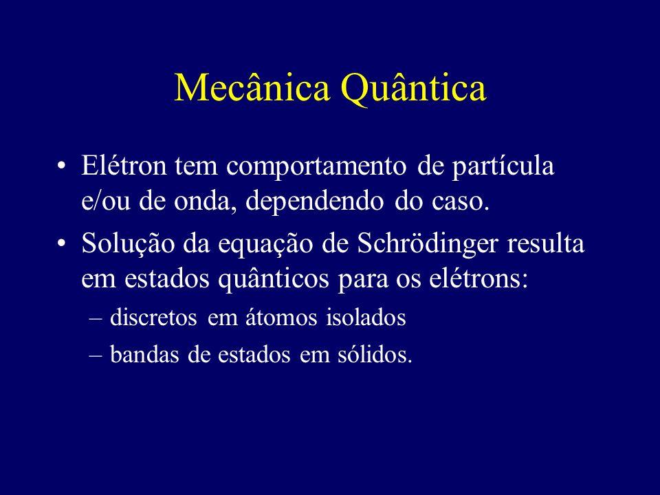Mecânica QuânticaElétron tem comportamento de partícula e/ou de onda, dependendo do caso.
