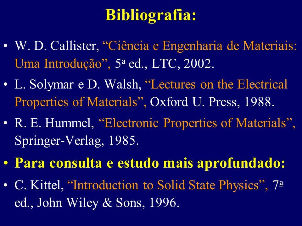Bibliografia: Para consulta e estudo mais aprofundado: