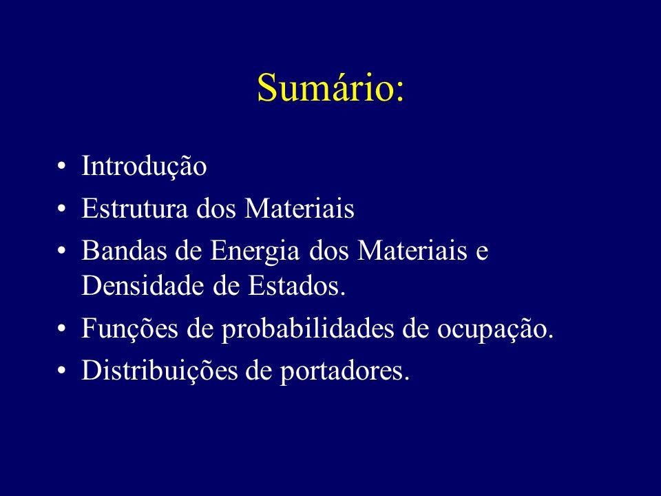 Sumário: Introdução Estrutura dos Materiais
