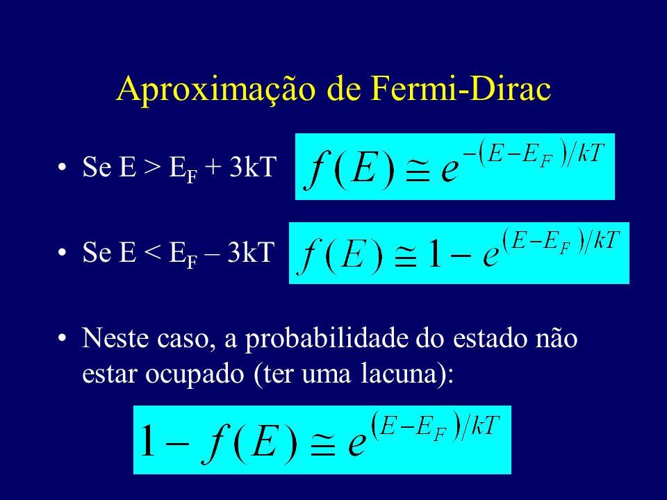 Aproximação de Fermi-Dirac