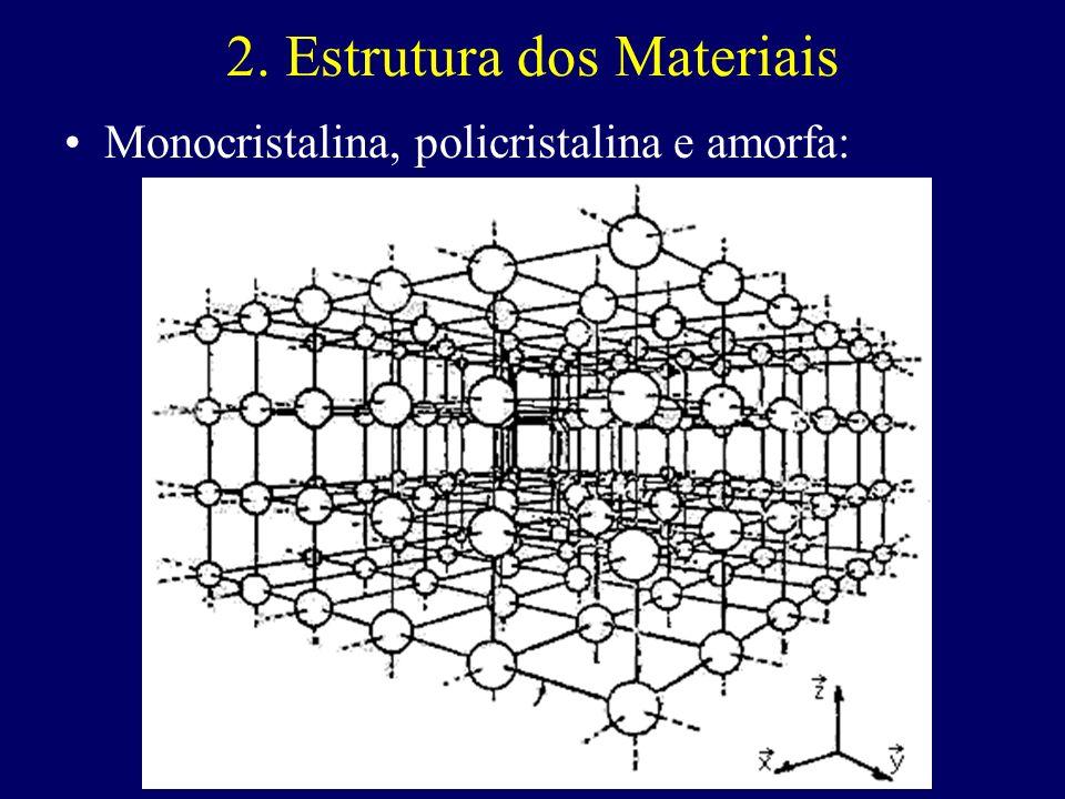 2. Estrutura dos Materiais