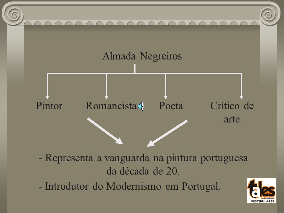 - Representa a vanguarda na pintura portuguesa da década de 20.