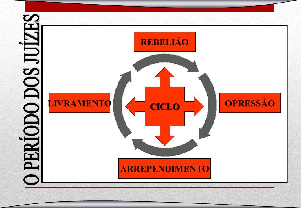 REBELIÃO CICLO O PERÍODO DOS JUÍZES LIVRAMENTO OPRESSÃO ARREPENDIMENTO