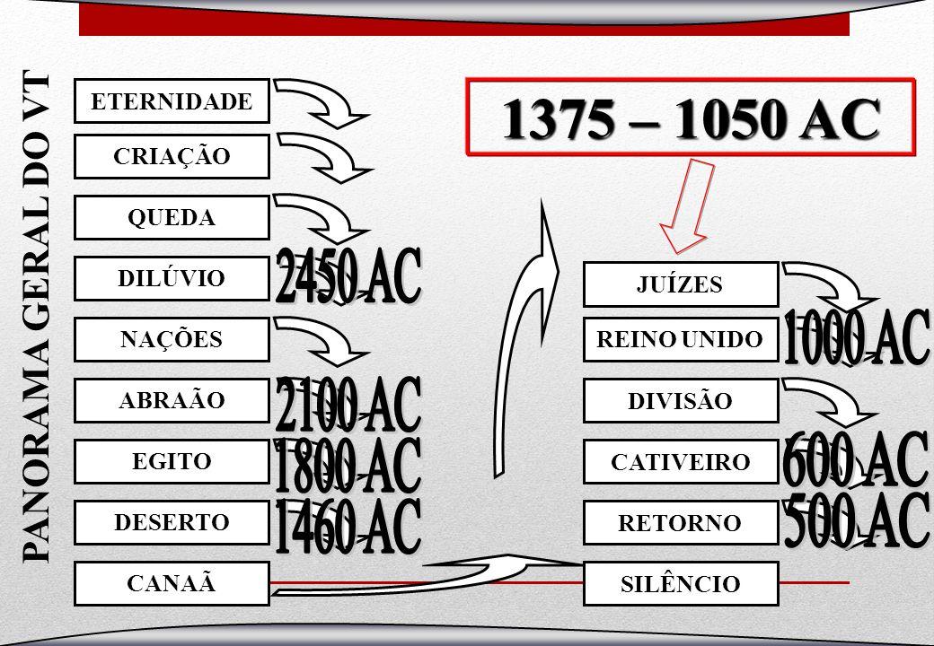 ETERNIDADE 1375 – 1050 AC. CRIAÇÃO. QUEDA. 1460 AC. 1800 AC. 2100 AC. 2450 AC. DILÚVIO. JUÍZES.