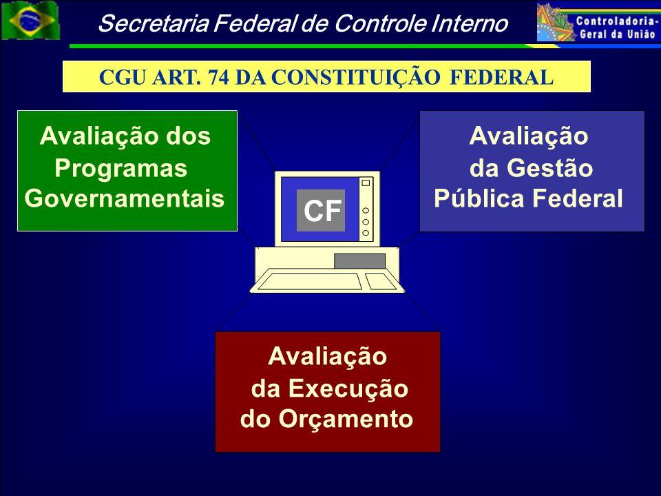 CGU ART. 74 DA CONSTITUIÇÃO FEDERAL