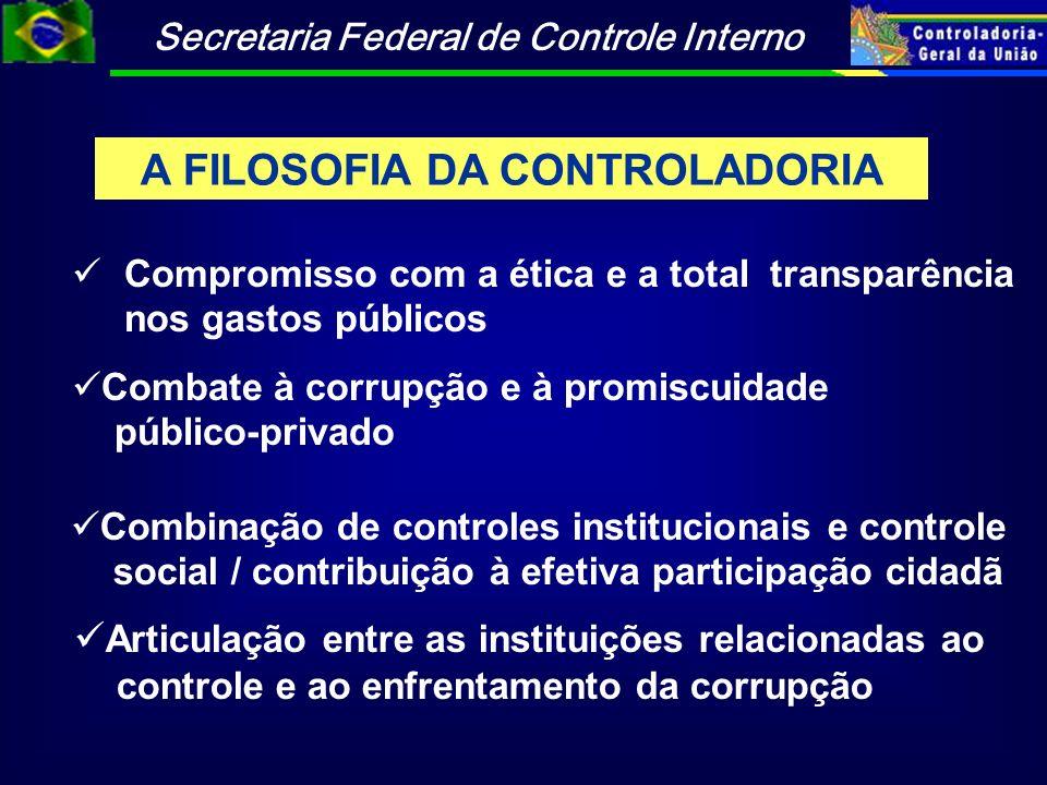 A FILOSOFIA DA CONTROLADORIA