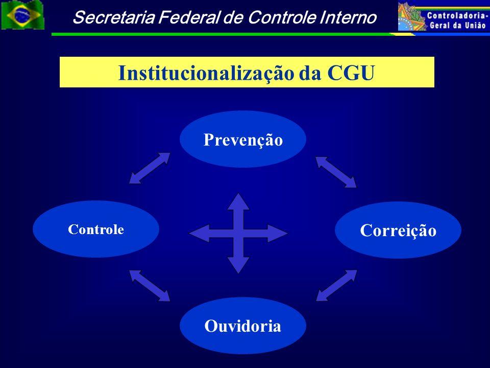 Institucionalização da CGU