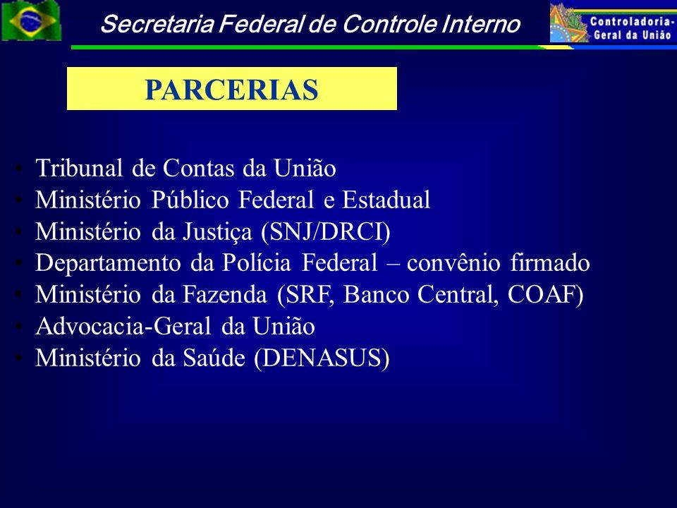 PARCERIAS Tribunal de Contas da União