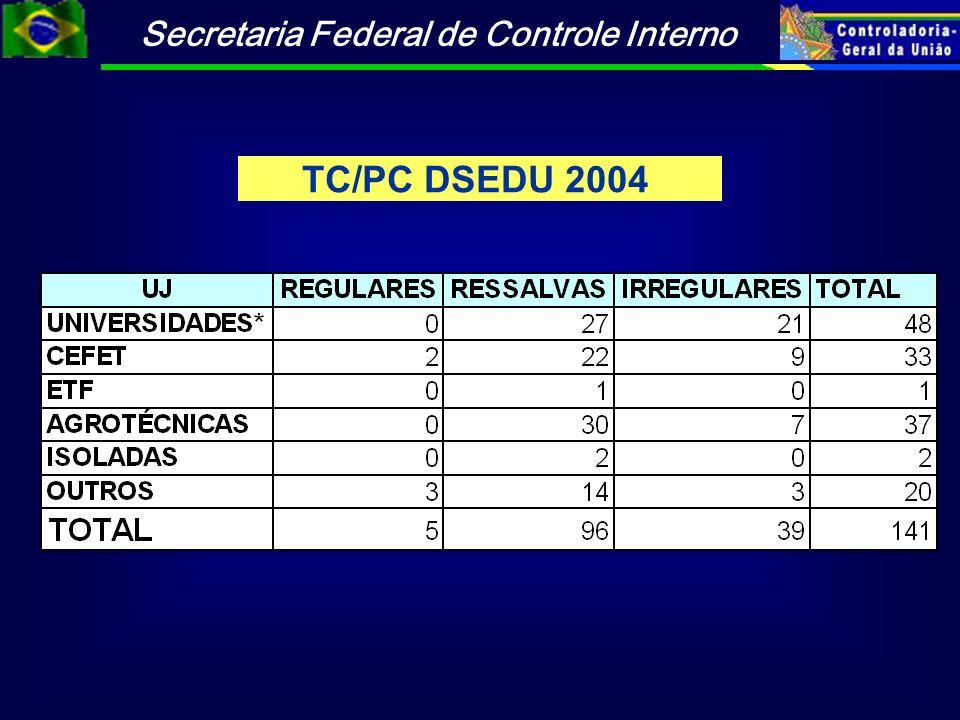 TC/PC DSEDU 2004