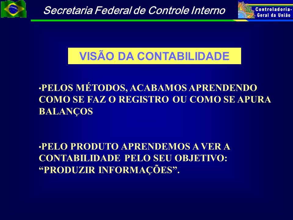 VISÃO DA CONTABILIDADE