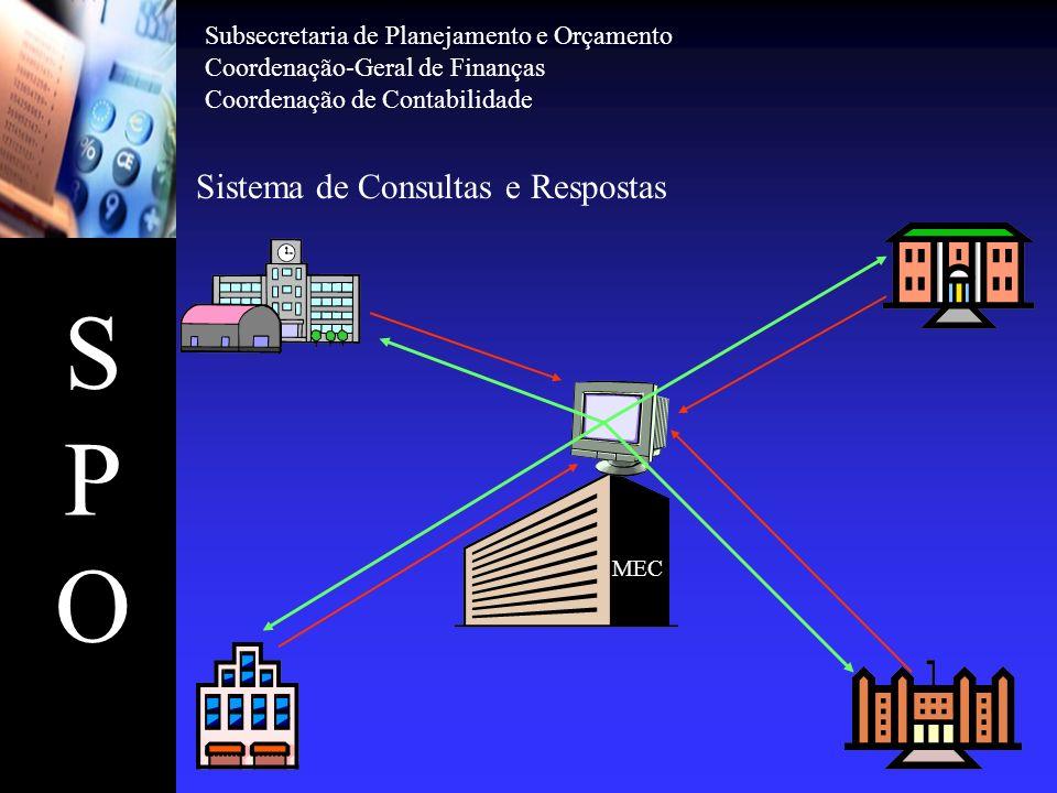 S P O Sistema de Consultas e Respostas