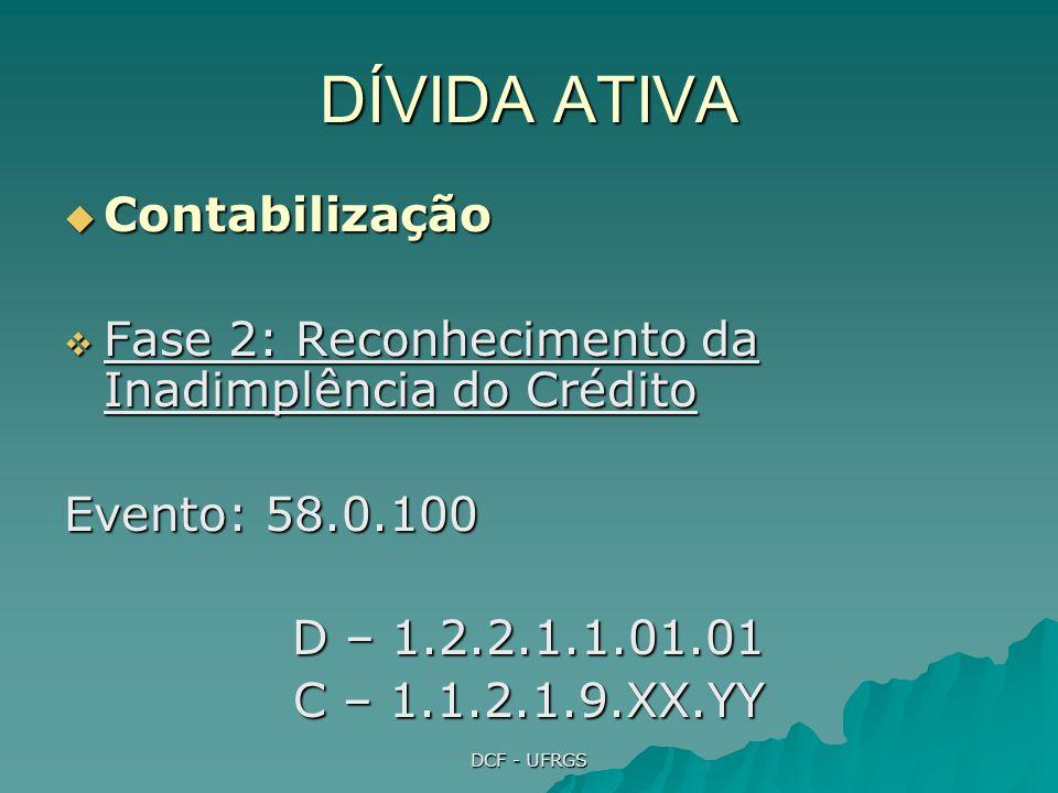 DÍVIDA ATIVA Contabilização