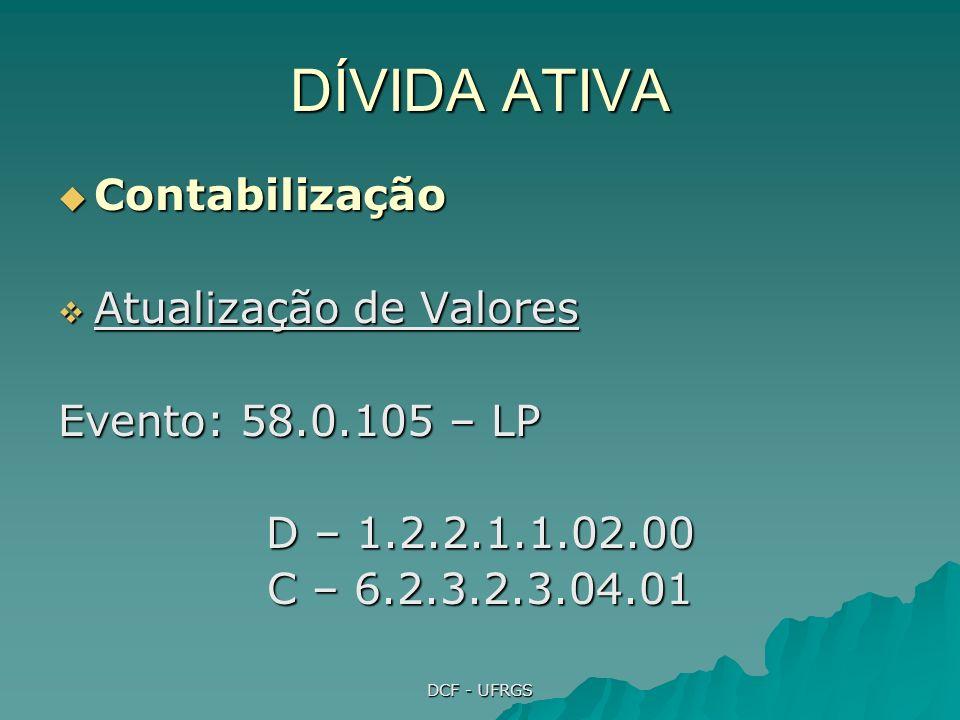 DÍVIDA ATIVA Contabilização Atualização de Valores