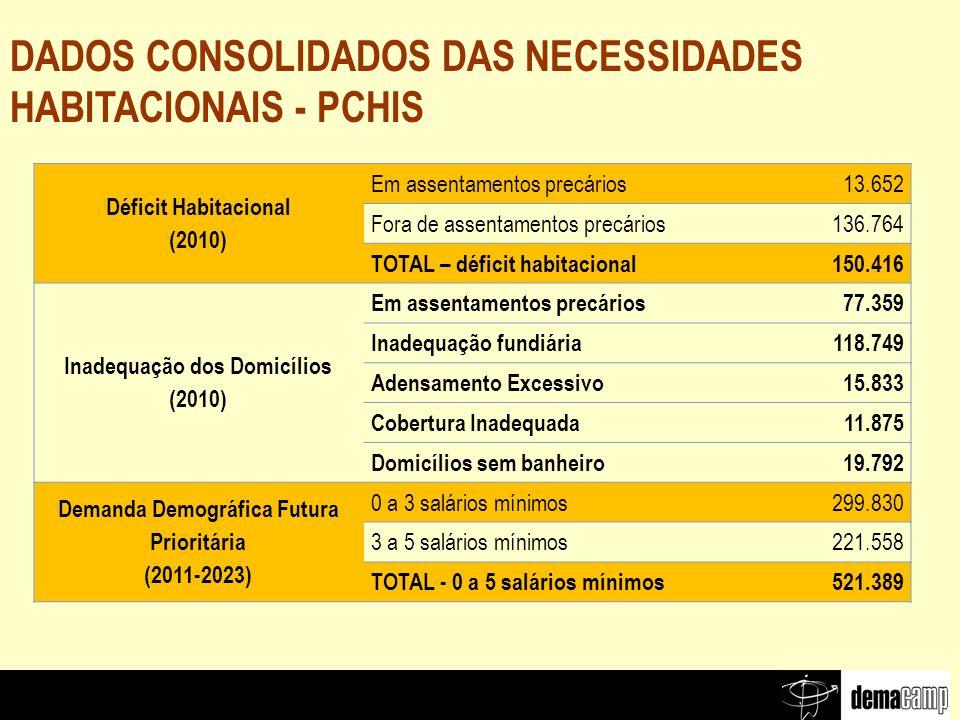 DADOS CONSOLIDADOS DAS NECESSIDADES HABITACIONAIS - PCHIS