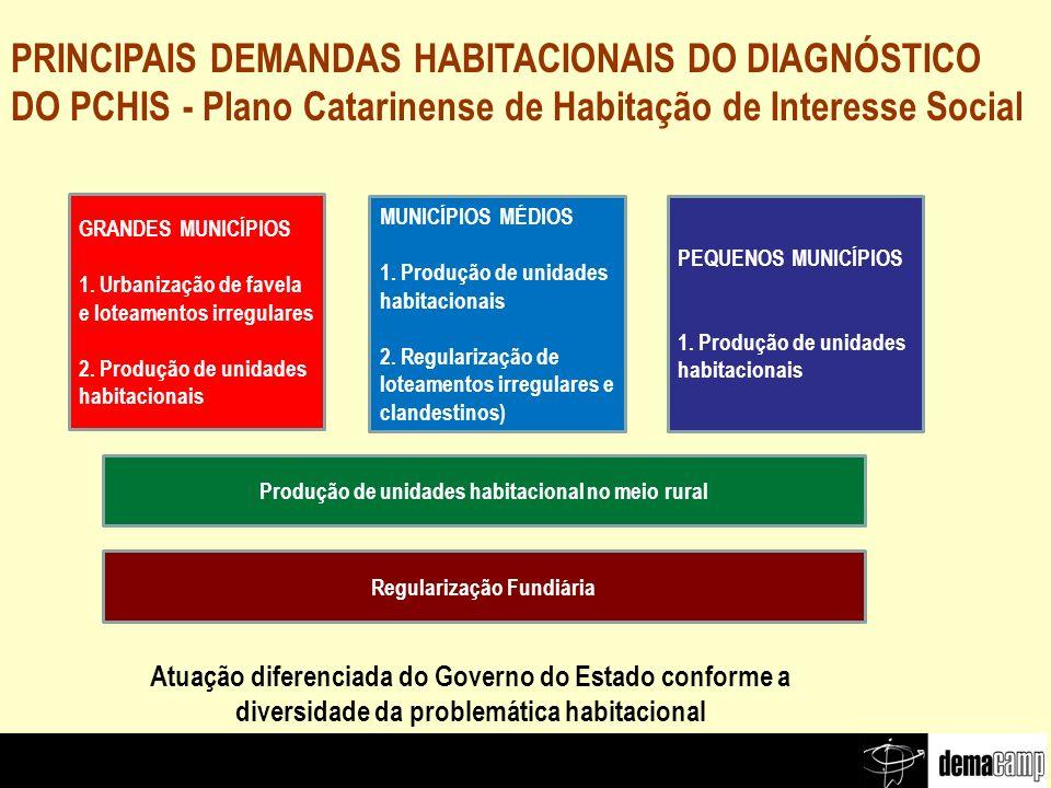 PRINCIPAIS DEMANDAS HABITACIONAIS DO DIAGNÓSTICO DO PCHIS - Plano Catarinense de Habitação de Interesse Social
