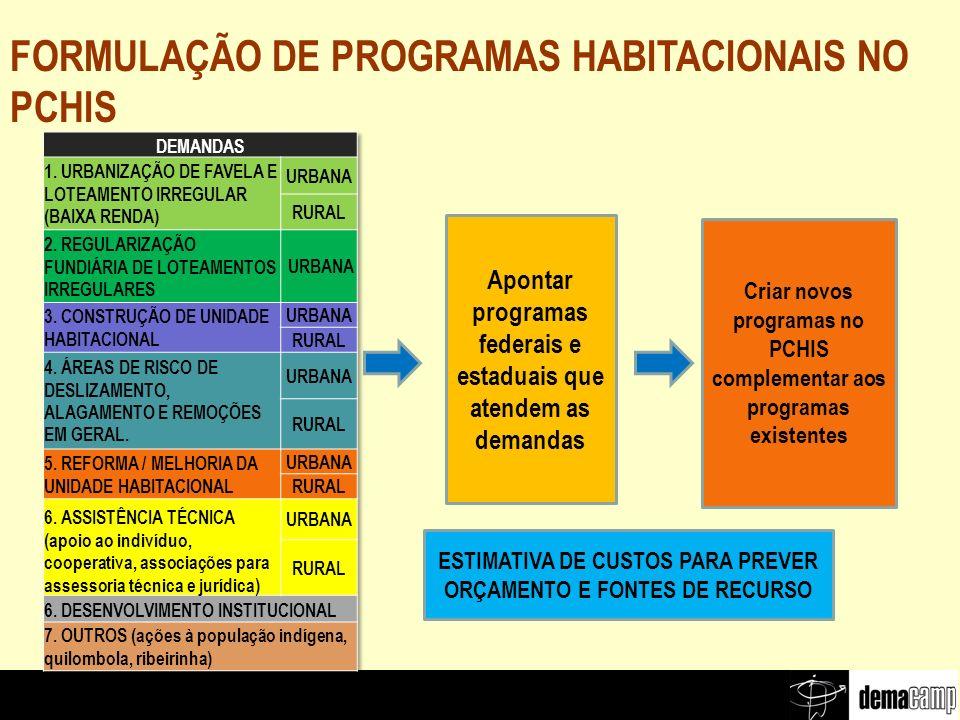 FORMULAÇÃO DE PROGRAMAS HABITACIONAIS NO PCHIS