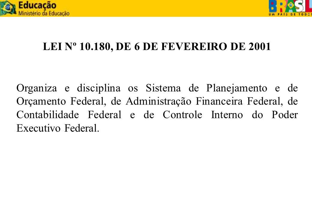 LEI Nº 10.180, DE 6 DE FEVEREIRO DE 2001