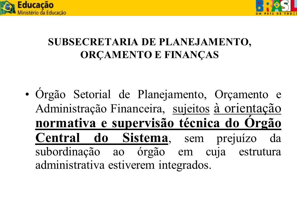 SUBSECRETARIA DE PLANEJAMENTO, ORÇAMENTO E FINANÇAS