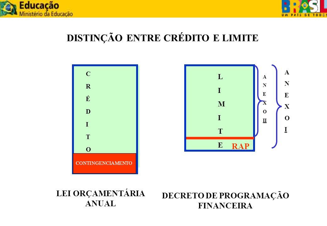 DECRETO DE PROGRAMAÇÃO FINANCEIRA