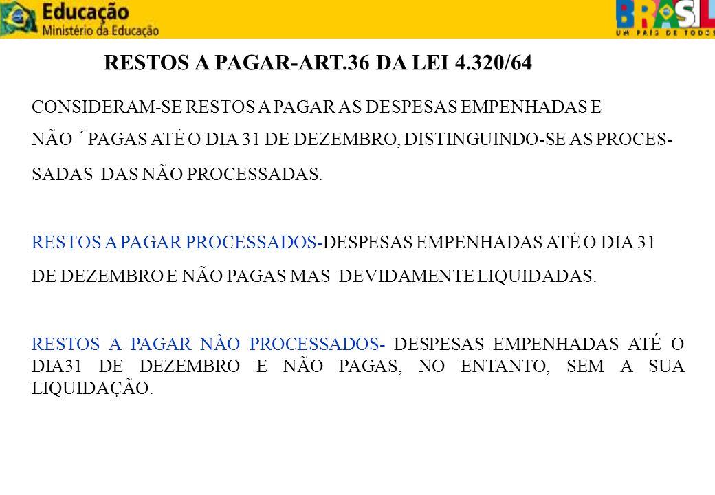 RESTOS A PAGAR-ART.36 DA LEI 4.320/64