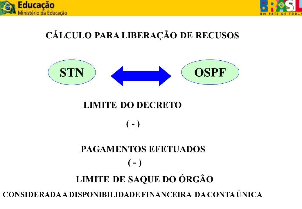 STN OSPF CÁLCULO PARA LIBERAÇÃO DE RECUSOS LIMITE DO DECRETO ( - )