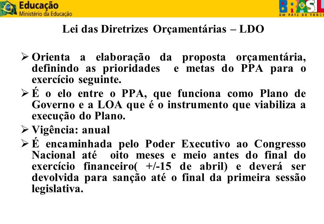 Lei das Diretrizes Orçamentárias – LDO