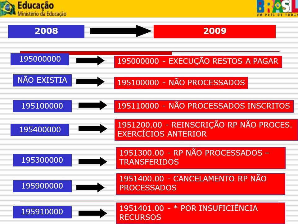 2008 2009 195000000 195000000 - EXECUÇÃO RESTOS A PAGAR NÃO EXISTIA