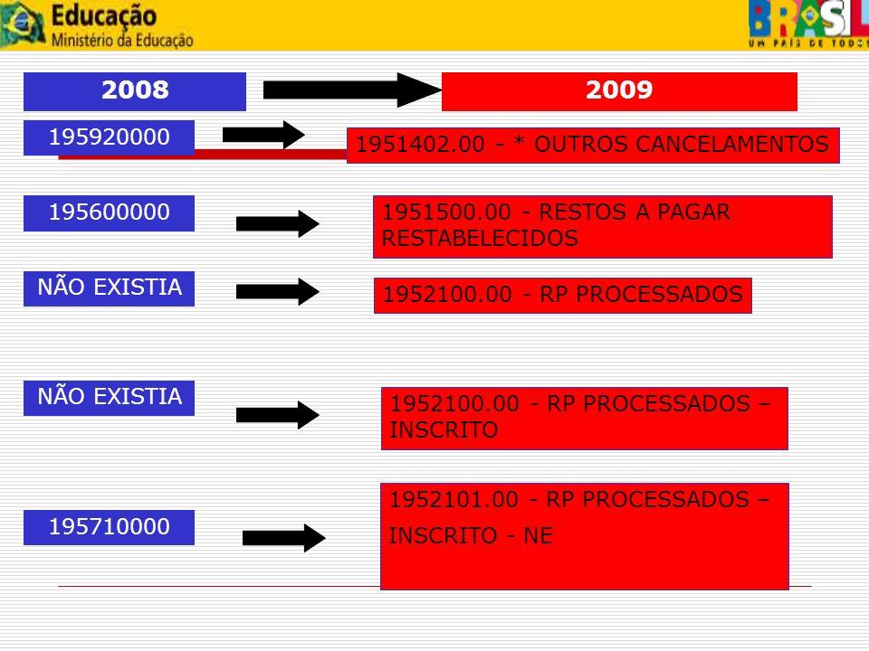 2008 2009 195920000 1951402.00 - * OUTROS CANCELAMENTOS 195600000