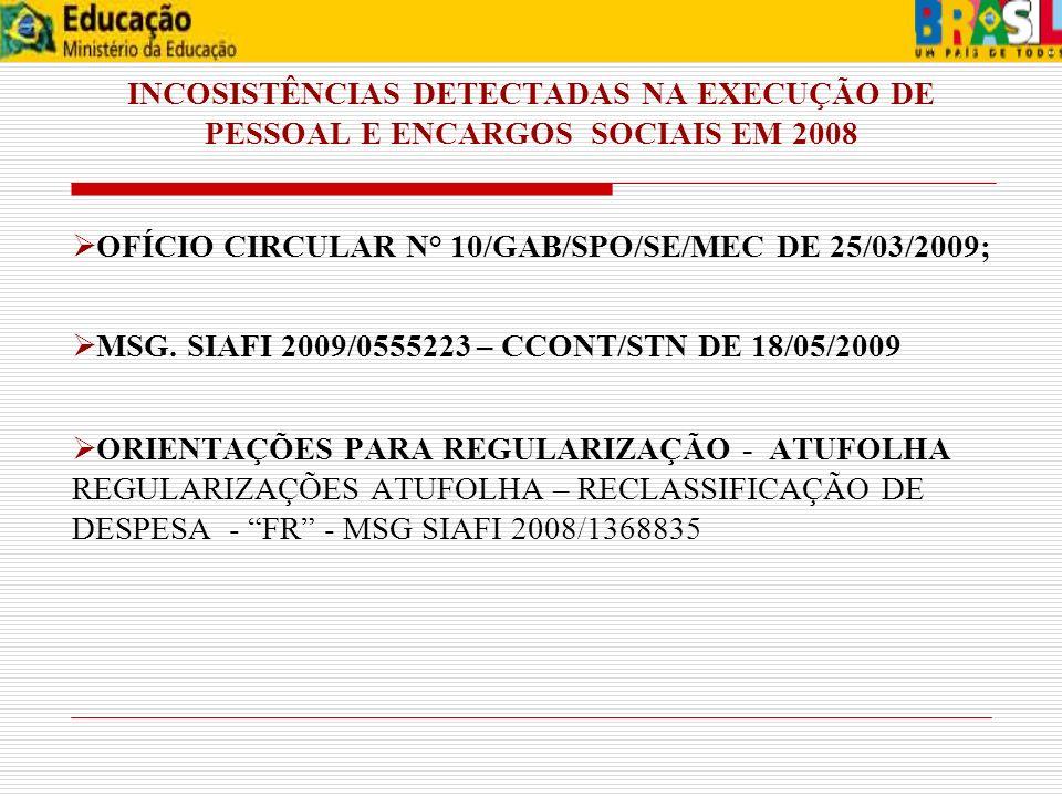 INCOSISTÊNCIAS DETECTADAS NA EXECUÇÃO DE PESSOAL E ENCARGOS SOCIAIS EM 2008