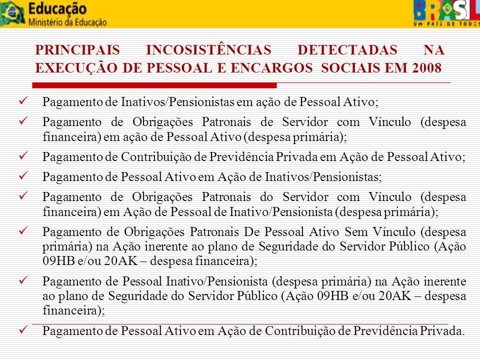 PRINCIPAIS INCOSISTÊNCIAS DETECTADAS NA EXECUÇÃO DE PESSOAL E ENCARGOS SOCIAIS EM 2008