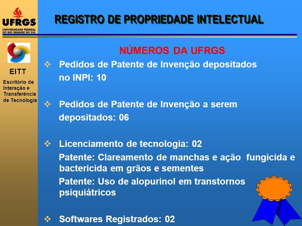 REGISTRO DE PROPRIEDADE INTELECTUAL