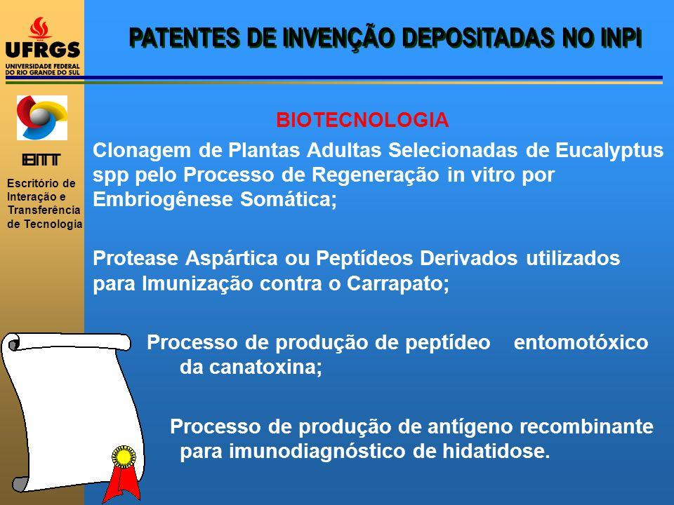 PATENTES DE INVENÇÃO DEPOSITADAS NO INPI