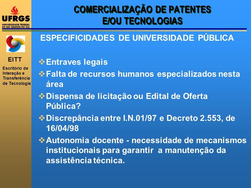 COMERCIALIZAÇÃO DE PATENTES E/OU TECNOLOGIAS