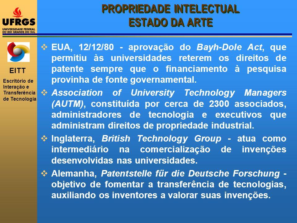 PROPRIEDADE INTELECTUAL ESTADO DA ARTE