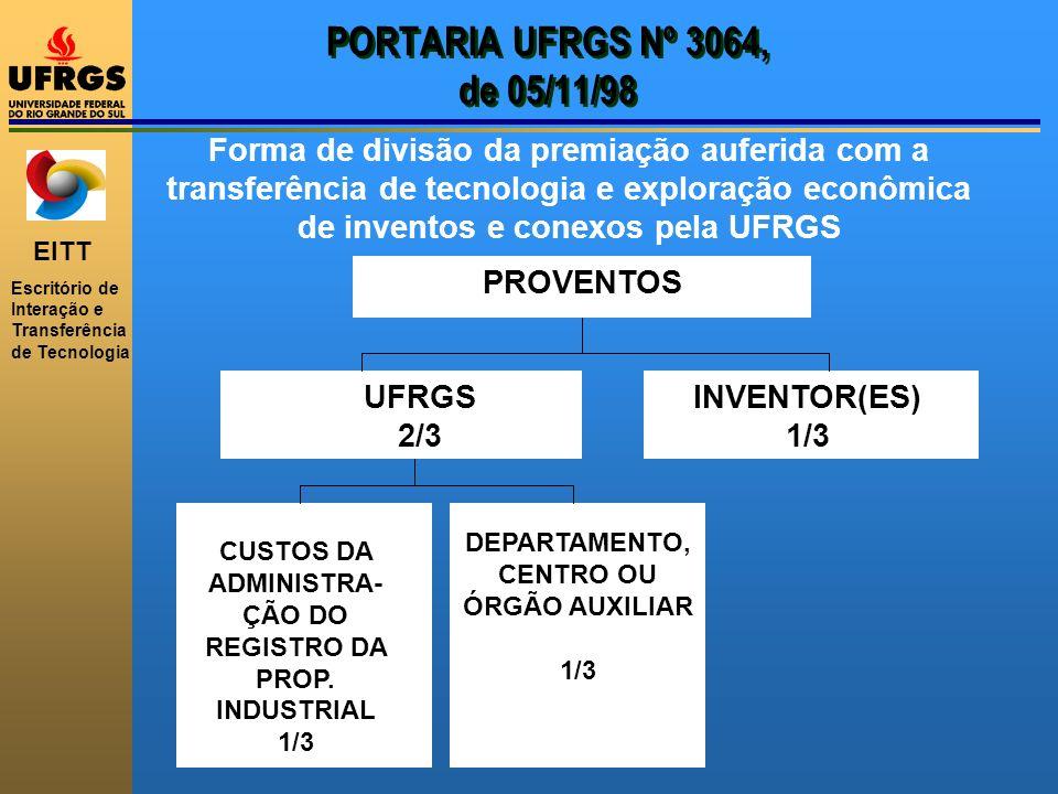 PORTARIA UFRGS Nº 3064, de 05/11/98