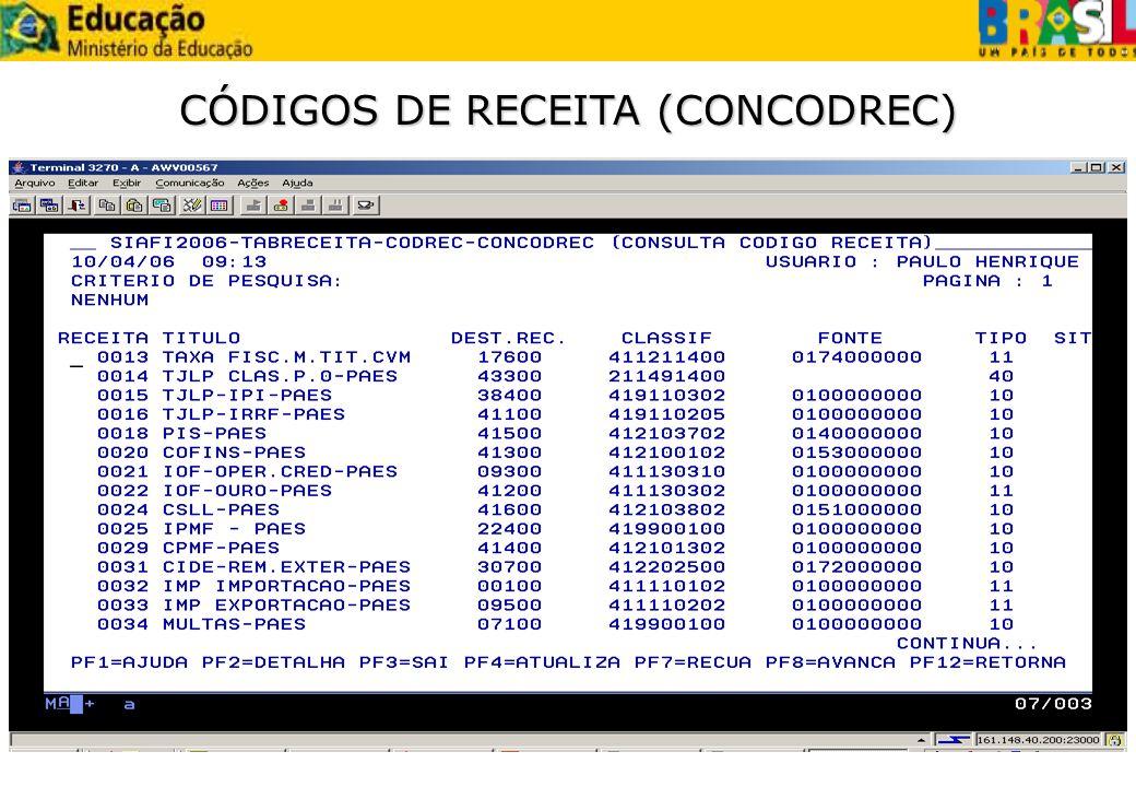 CÓDIGOS DE RECEITA (CONCODREC)