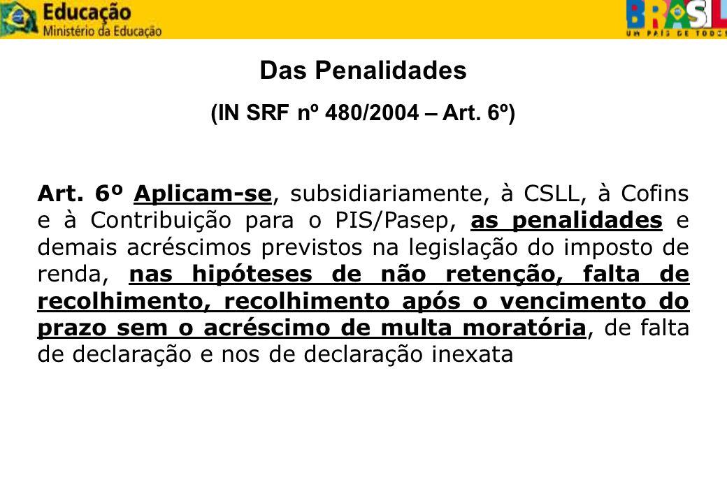 Das Penalidades (IN SRF nº 480/2004 – Art. 6º)