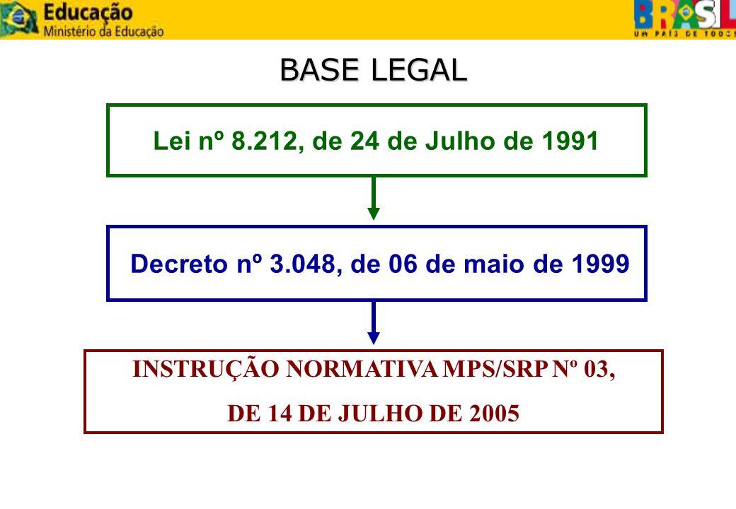 INSTRUÇÃO NORMATIVA MPS/SRP Nº 03,