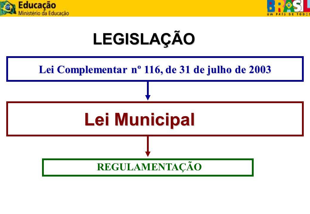 Lei Complementar nº 116, de 31 de julho de 2003