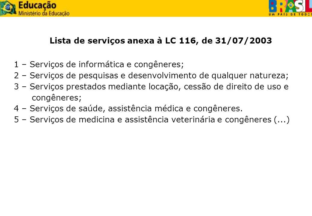 Lista de serviços anexa à LC 116, de 31/07/2003