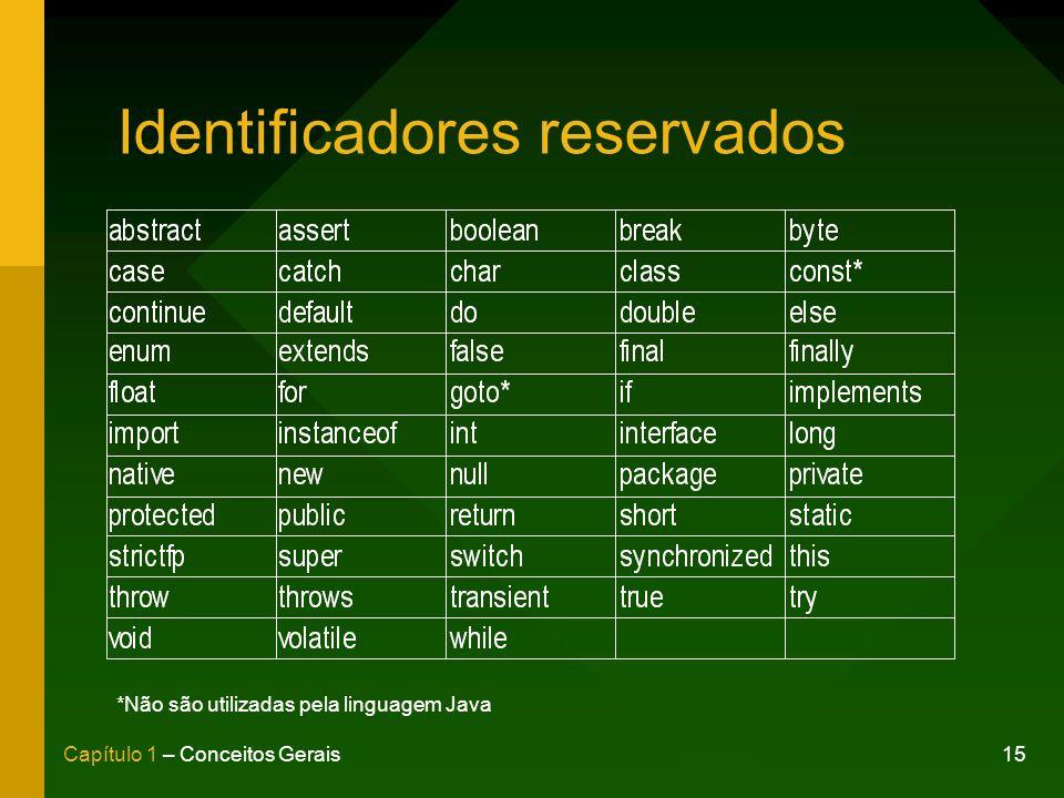 Identificadores reservados
