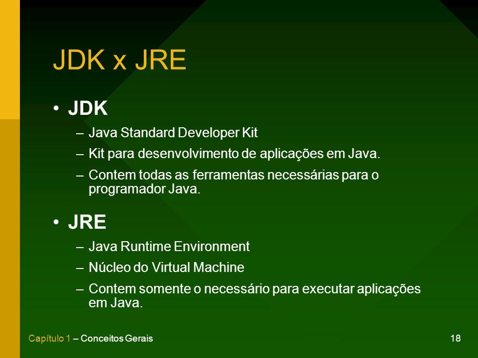 JDK x JRE JDK JRE Java Standard Developer Kit